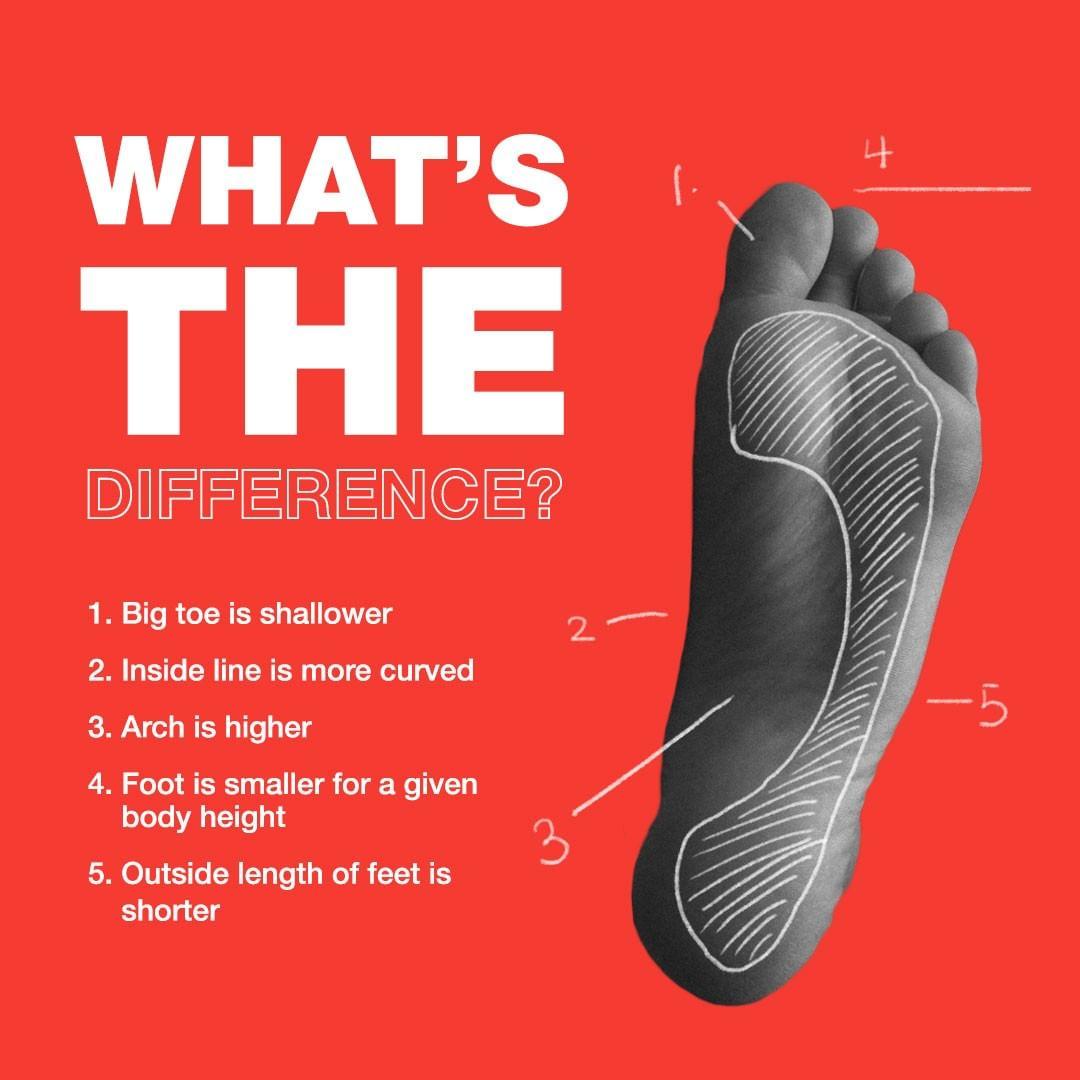 ida sports - difference in women's feet